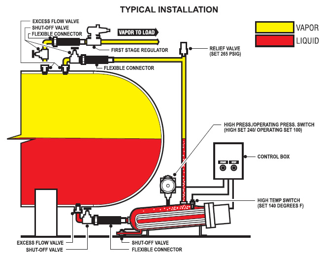 Electric Trailer Ke Controller Wiring Diagram In Addition Electric